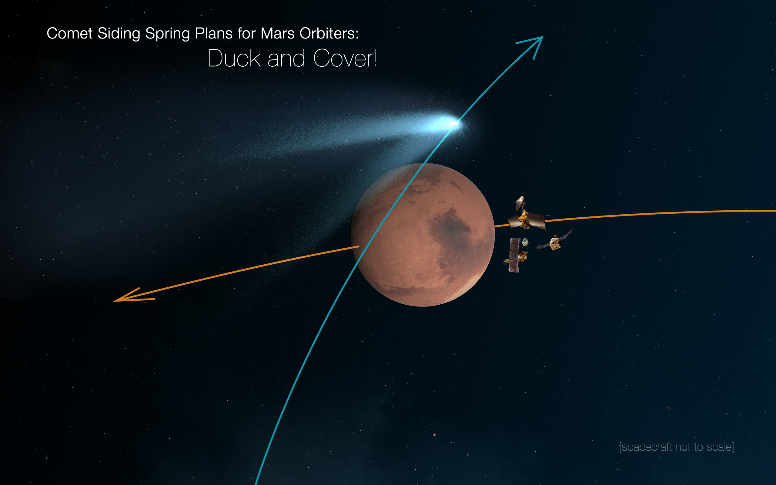 mars orbiters u0027duck and cover u0027 for comet siding spring flyby nasa
