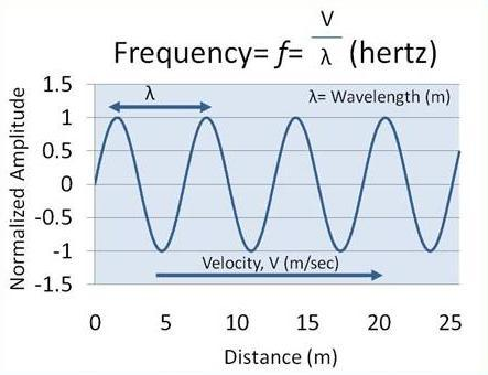 What are radio waves? | NASA