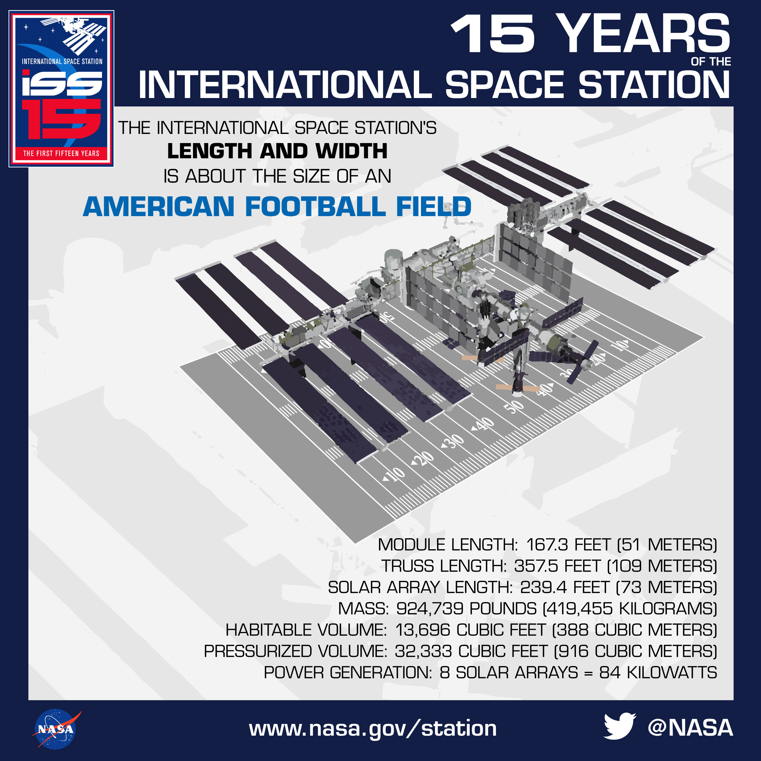 iss space station size - photo #6