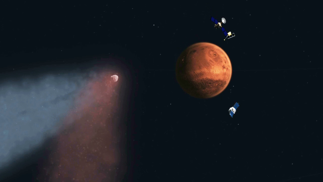 Mars Spacecraft Reveal Comet Flyby Effects on Martian ...