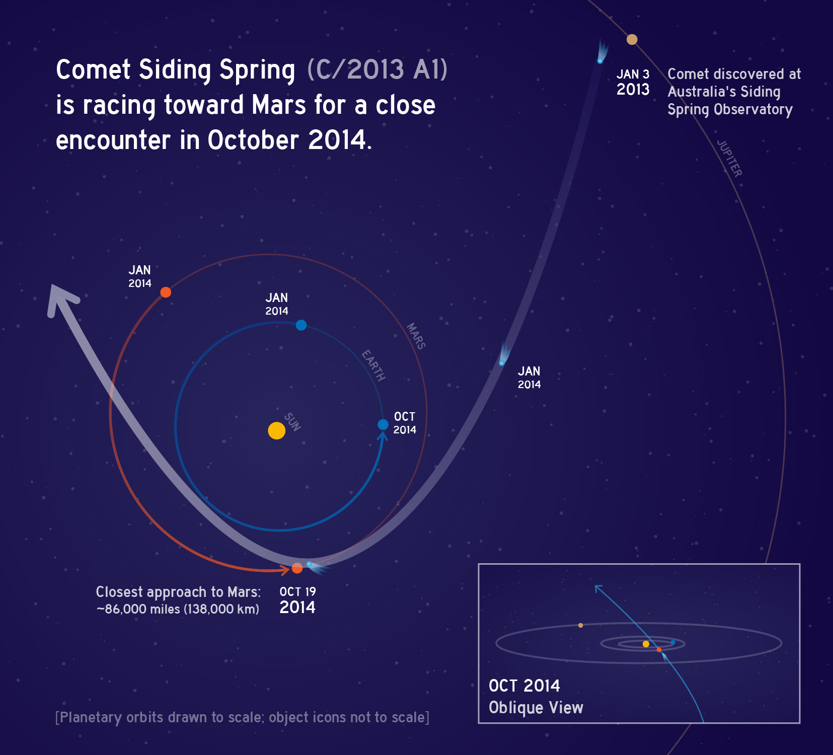 NASA's NEOWISE Mission Spies One Comet, Maybe Two | NASA