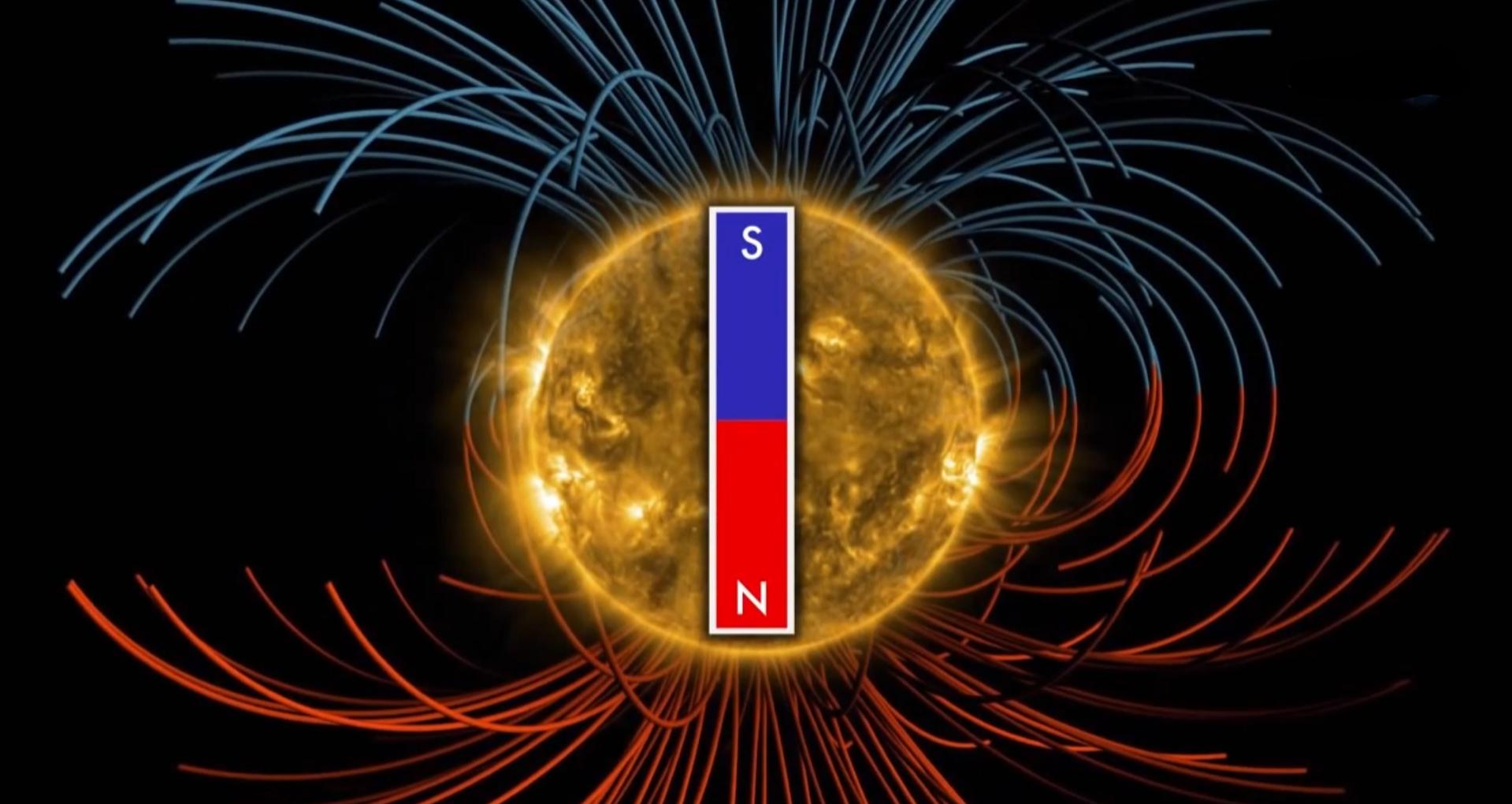 """Résultat de recherche d'images pour """"magnetic field"""""""