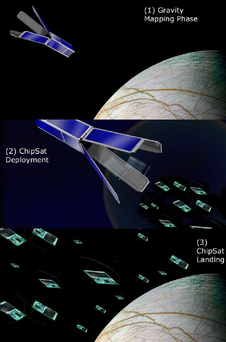 1. Gravity Mapping Phase, 2. ChipSat Deployment, 3. ChipSat Landing.