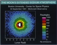 Glow from sodium in the lunar atmosphere. The light from the Moon's surface has been blocked by the telescope used for this image, but the size, position and phase of the Moon are shown by the superimposed image in the center. Rayleighs are a measure of brightness. Image credit: NASA