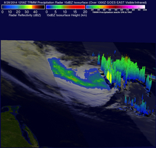 TRMM image of Cristobal