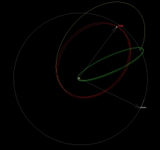 green, red, yellow and white lines on black describe orbits