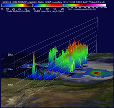 3d overlay of rainfall data mapped on a tropical storm