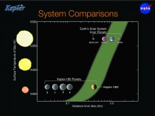 System comparisons slide.