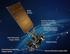labeled artist concept of GOES-R