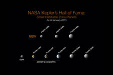 Kepler's Small Habitable Zone Planets, January 2015