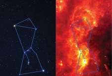 The visible light (left) and infrared (right) images of the constellation Orion shown here are of the exact same area. These images dramatically illustrate how features that cannot be seen in visible light show up very brightly in the infrared.