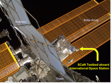 SCaN Testbed onboard the International Space Station