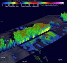 TRMM measures rainfall rates in Pam