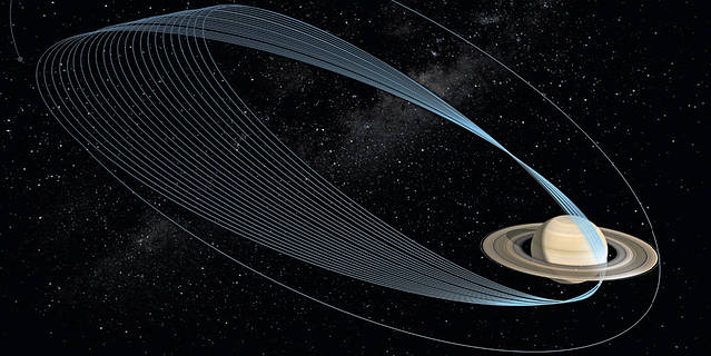 NASA's Cassini spacecraft will make 22 orbits of Saturn during its Grand Finale, exploring a totally new region