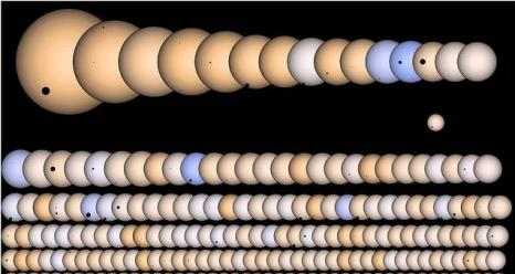 Illustration af Kepler exoplaneterne