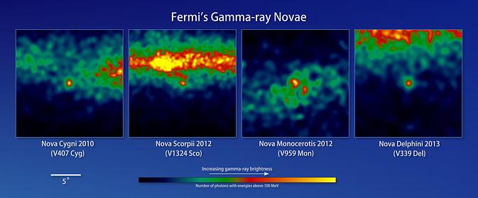 Fermi's Gamma-ray Novae