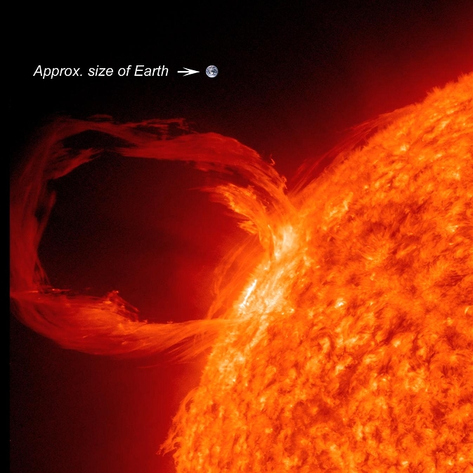A solar eruptive prominence as seen in extreme UV light on March 30, 2010 with Earth superimposed for a sense of scale.
