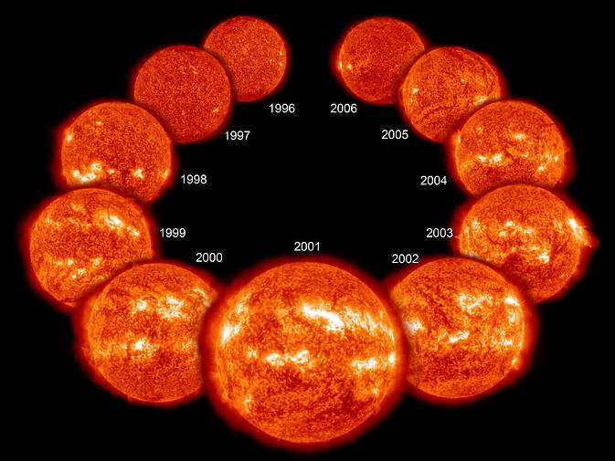 Eleven years in the life of the Sun, spanning most of solar cycle 23, as it progressed from solar minimum (upper left) to maximum conditions and back to minimum (upper right) again, seen as a collage of ten full-disk images of the lower corona.