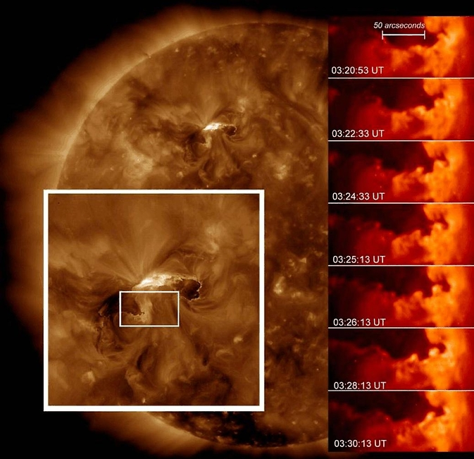 Left: Sun as seen by SDO in 193 Angstrom. Right: 7 zooms in 2 minute intervals show the formation of K-H waves in the corona.