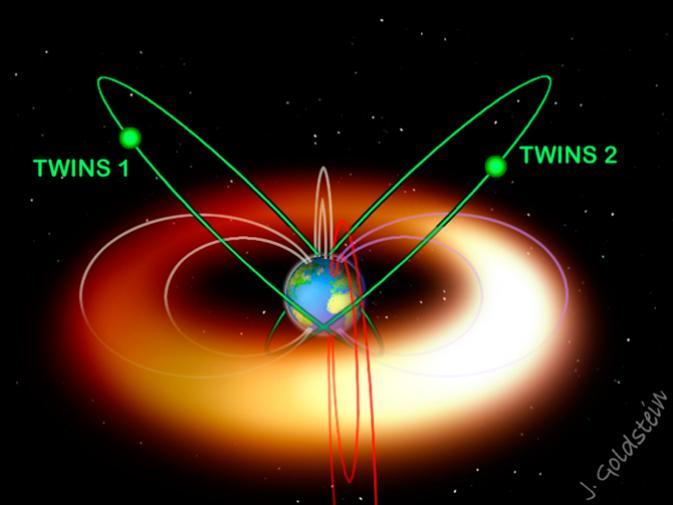 Teamwork Ibex And Twins Observe A Solar Storm Nasa