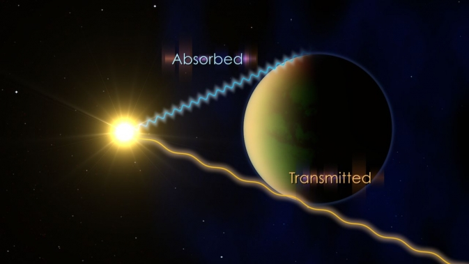 illustration depicting the atmosphere of a planet absorbing and transmitting different wavelengths of its star's light