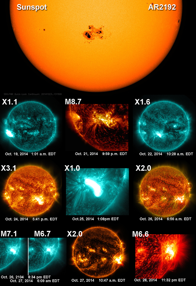 Super sunspot AR2192 produced 10 significant solar flare while traversing the Earth-side of the sun; six X-class and four above M5-class.