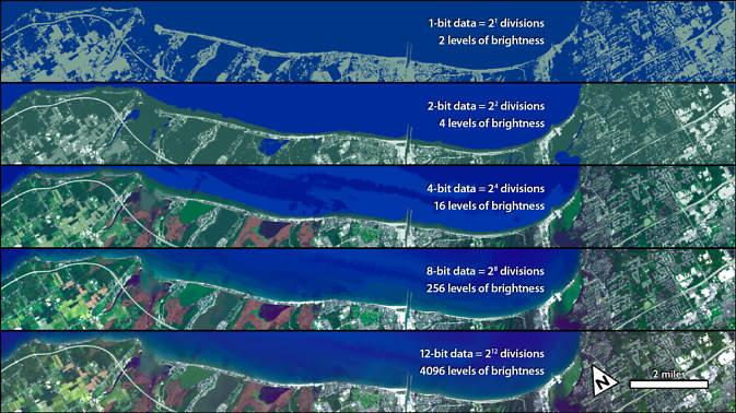 Landsat 8 view of Lake Ontario shoreline altered to illustrate bit depth differences