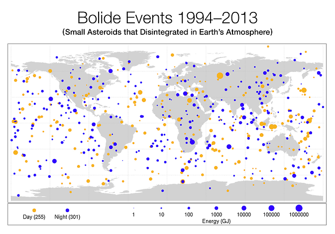 Bolide events from 1994-2013
