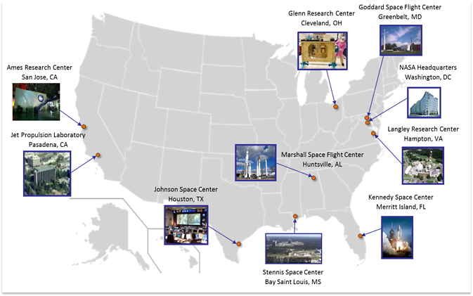 NASA Centers Supporting SCaN Activities