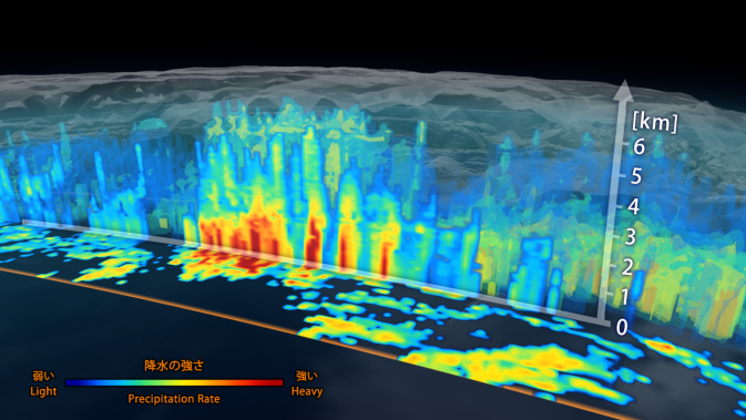 3-d models of clouds, with cutaway showing towers of color - precipitation rates