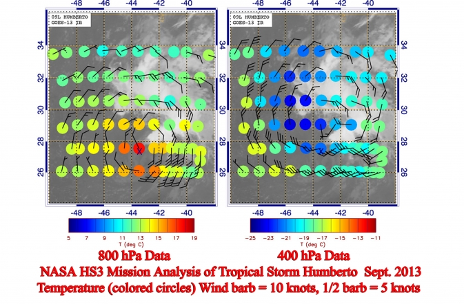 HS3 mission analysis of Humberto
