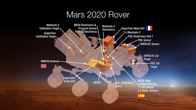An artist concept image of where seven carefully-selected instruments will be located on NASA's Mars 2020 rover. The instruments will conduct unprecedented science and exploration technology investigations on the Red Planet as never before.