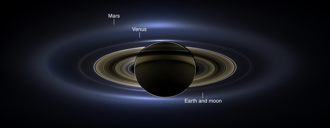 Saturn, Mars, Venus, Earth and the moon