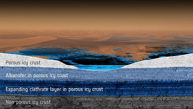 Scientists modeled how methane rainfall runoff would interact with the porous, icy crust of Saturn's moon Titan