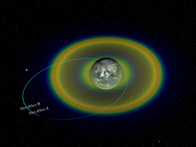 Graphic of Earth's radiation belts and the orbit of the Van Allen Probes.