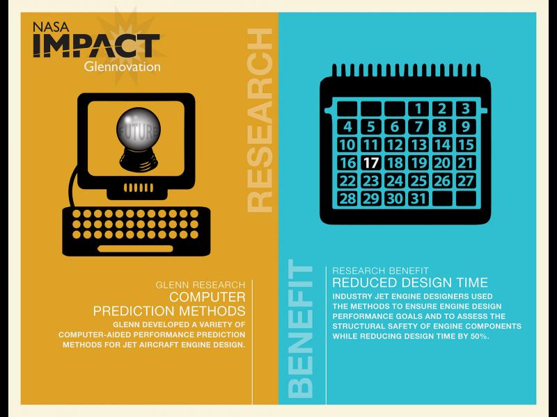 pdf Transforming violent conflict: radical