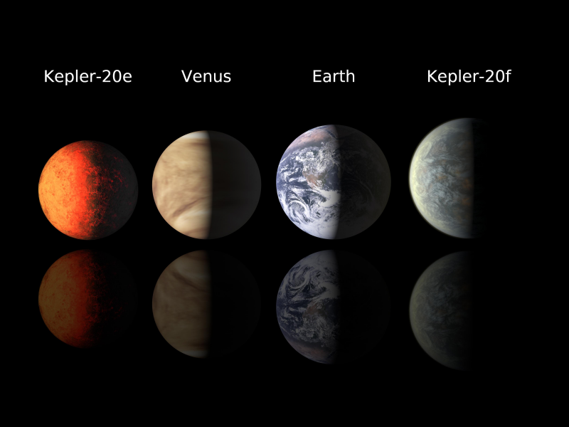 astronomy planets lining up - photo #1