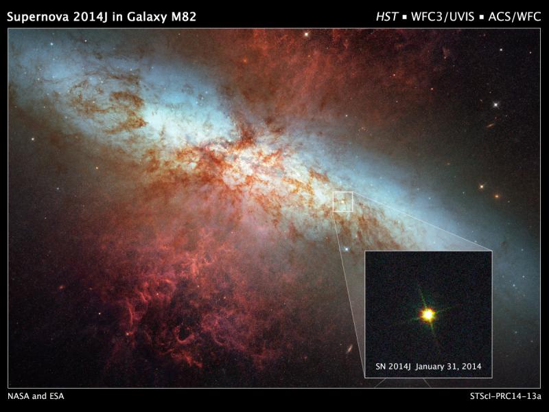 supernova type 1a explosion mechanisms - photo #25