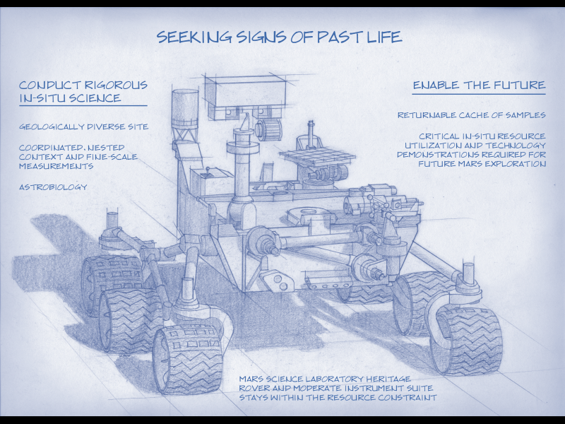 Artist's Concept of Mars 2020 Rover, Annotated, Image credit: NASA/JPL-Caltech