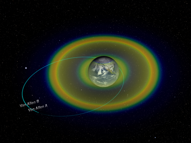 B And B Auto >> Van Allen Probes Among Earth's Radiation Belts | NASA