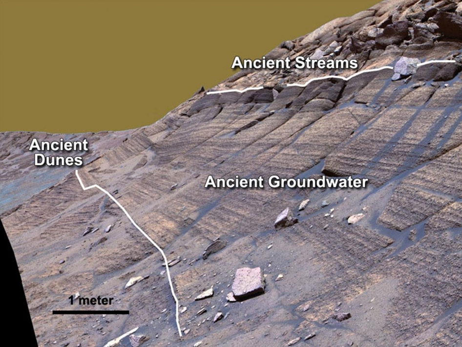 Layers in Burns Cliff Examined by Opportunity