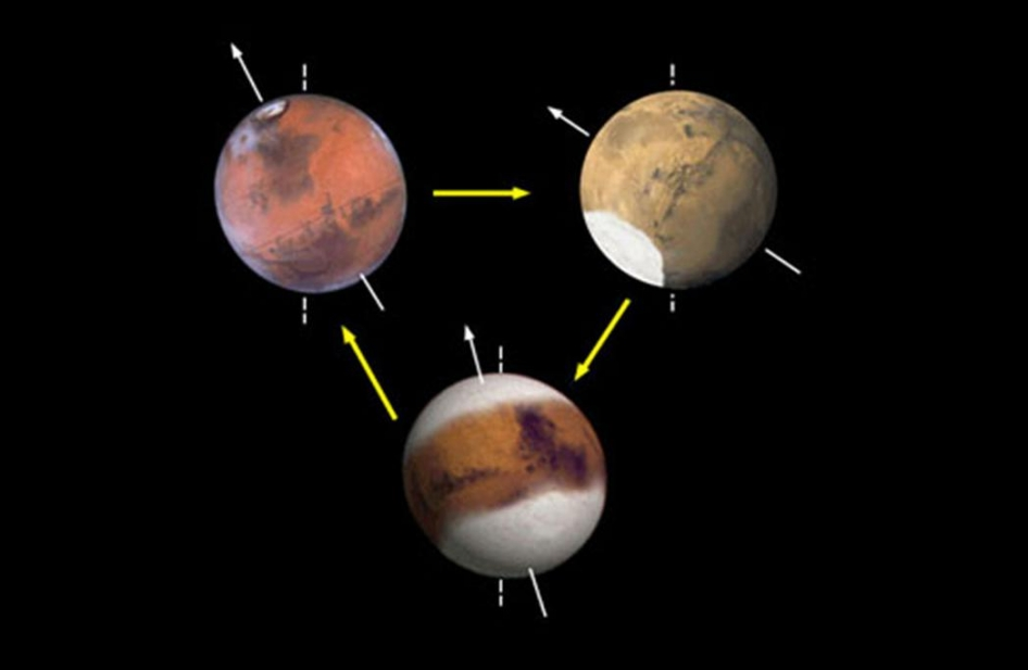 Changes in Tilt of Mars' Axis