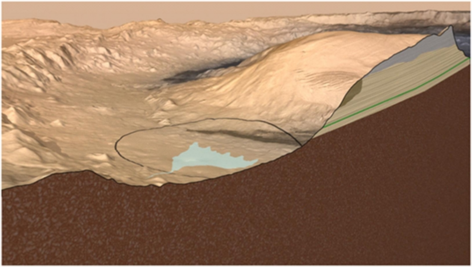 Cross Section of Gale Crater, Mars