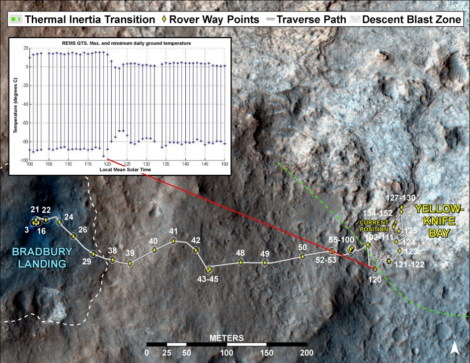 Curiosity's Traverse into Different Terrain