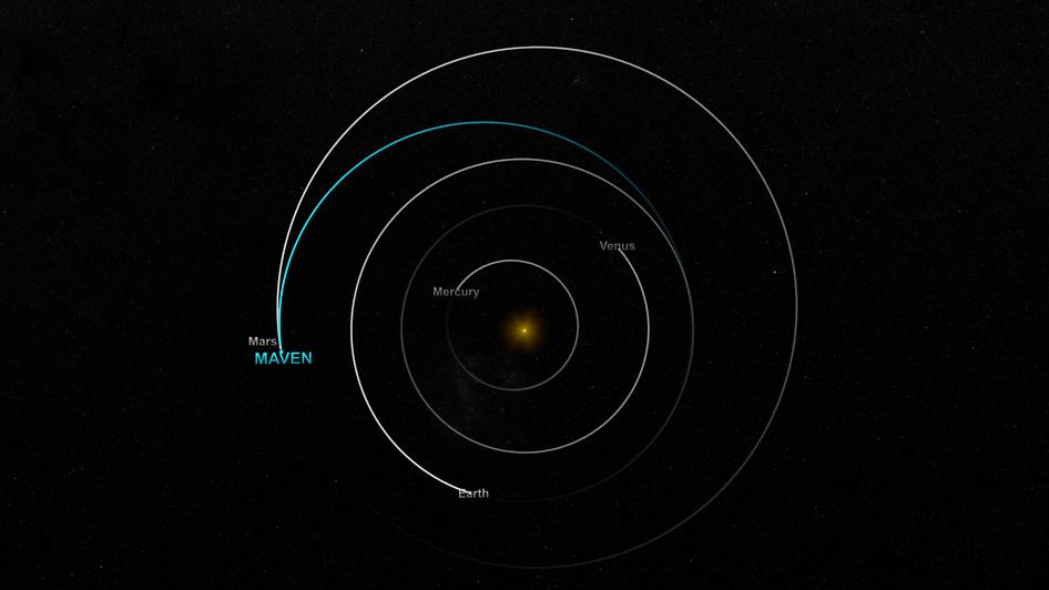 MAVEN Approaches Mars, Top-Down View | NASA