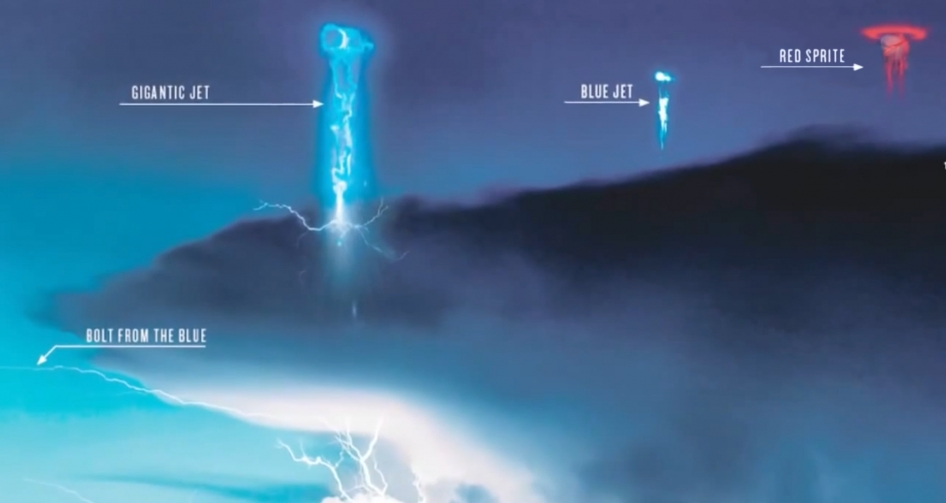 Graphic of atmospheric...