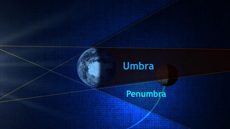 Diagram of Umbra and Penumbra   NASA