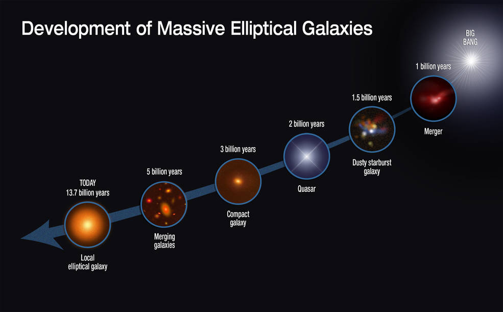 Image result for compilation of elliptical galaxy hd