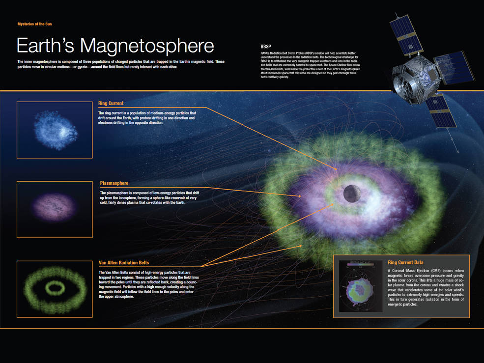 Earth S Magnetosphere Nasa