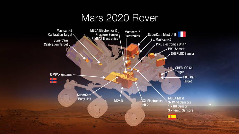 Instrumentos del Robot Mars 2020